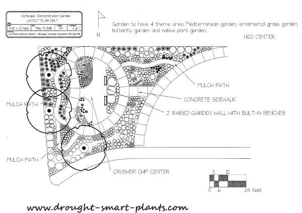 Un H2O Garden Plan started it all