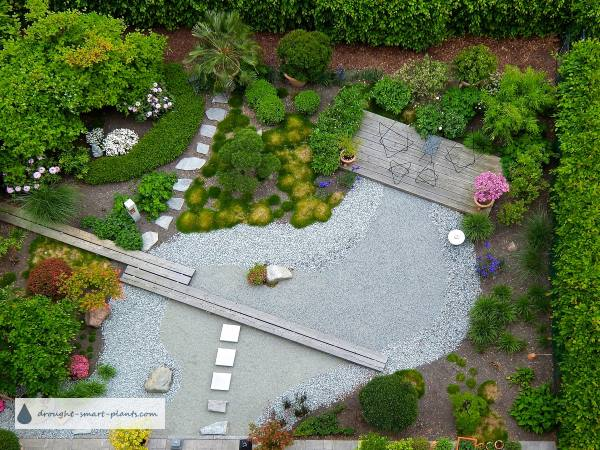 Landscaping Plan, birds eye view